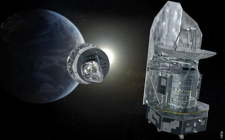 Planck y Herschel AOCS