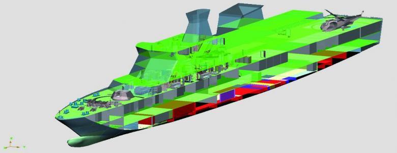 SENER Naval - Subsistemas FORAN - Diseño inicial