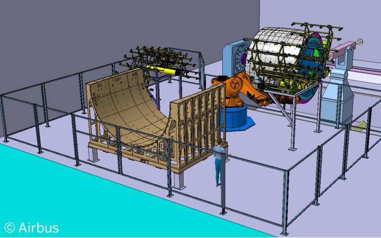 Aeronautica y vehículos - copy Airbus