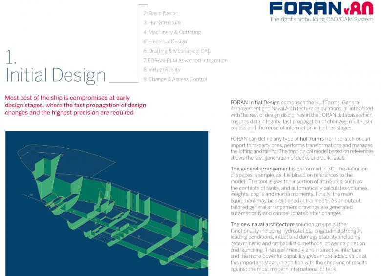 Front cover Brochure 1: FORAN Initial Design