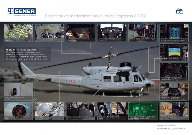 Programa de modernizacion de los helicopteros AB212
