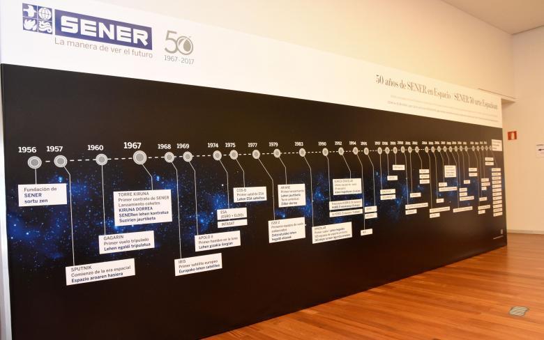 Exposición 50 años llenan nuestro Espacio