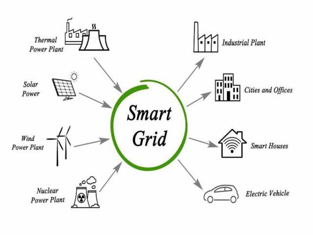 Newsletter nº15 - Les « Smart grids », le temps de l'optimisation énergétique est arrivé !