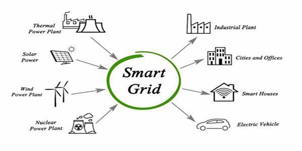 Les « Smart grids », le temps de l'optimisation énergétique est arrivé !