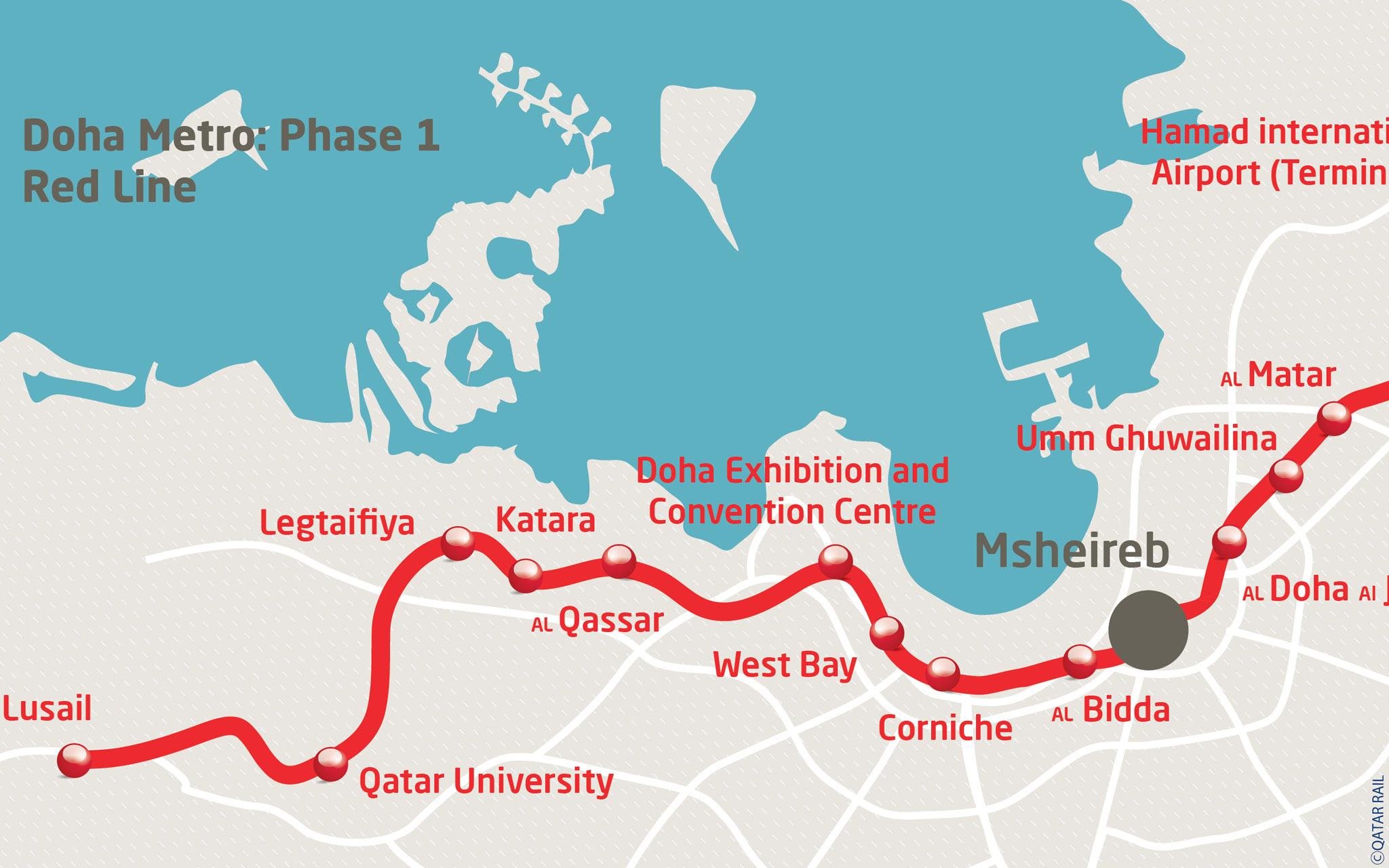 Principales obras civiles del tramo elevado de la línea roja del metro de Doha