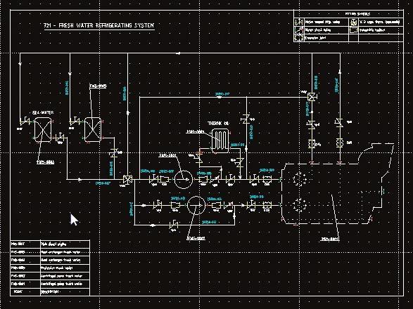 SENER Subsistema FORAN Diseño Básico Diagramas