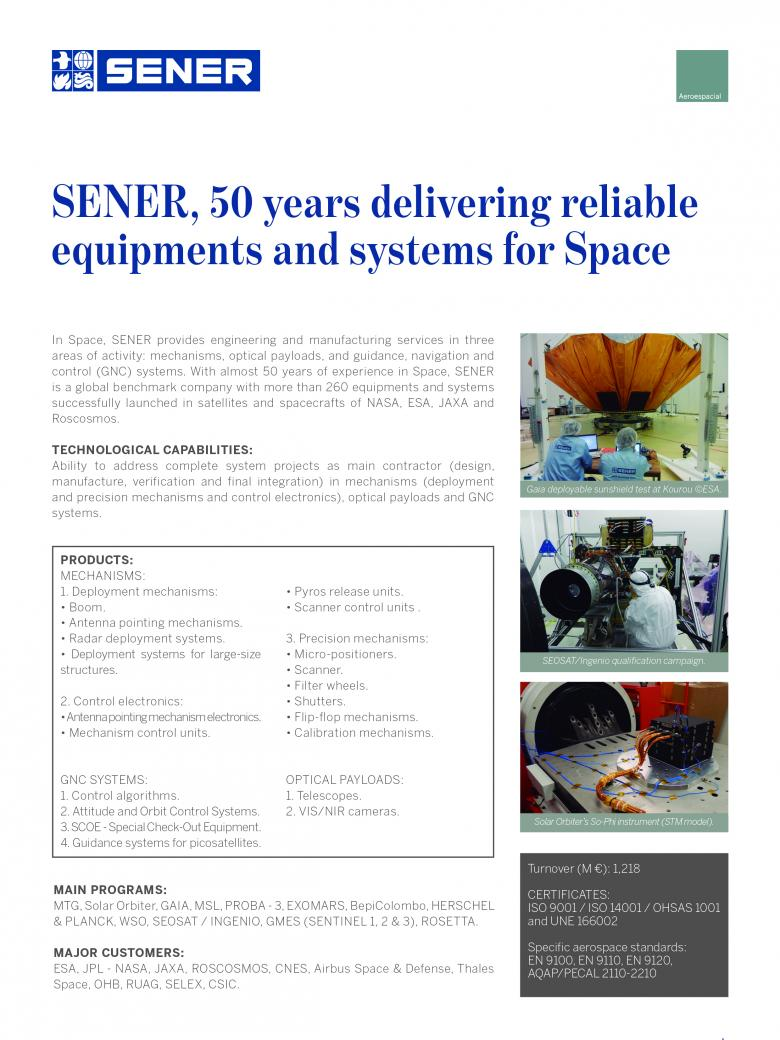 SENER technological capabilities in Space and Defence