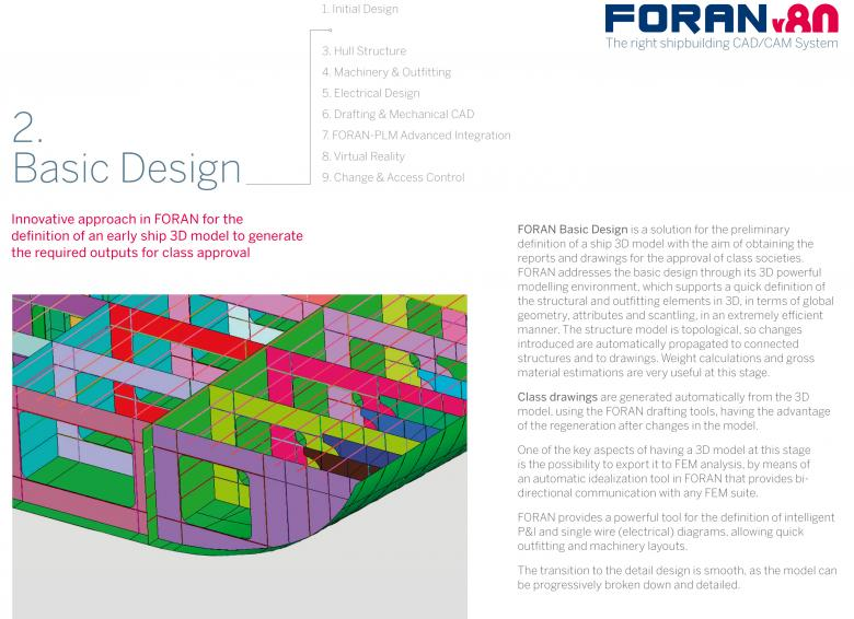 Front cover Brochure 2: FORAN Basic Design