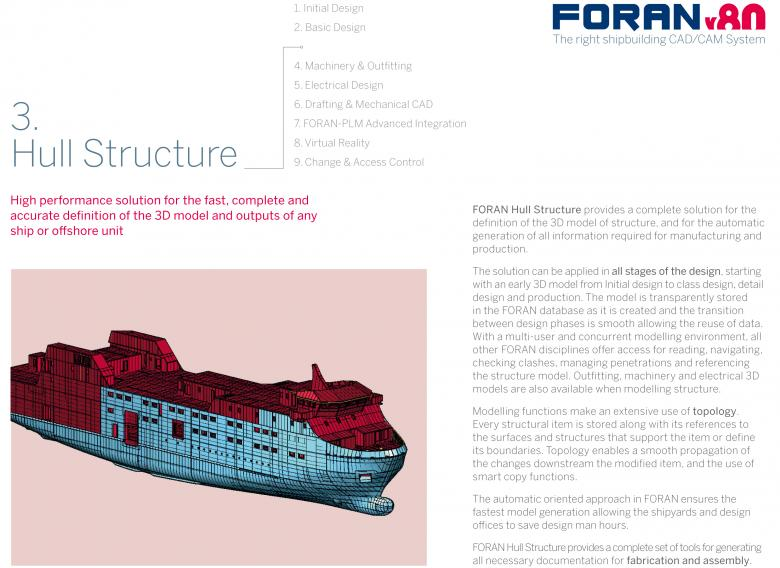 Front cover Brochure 3: FORAN Hull Structure