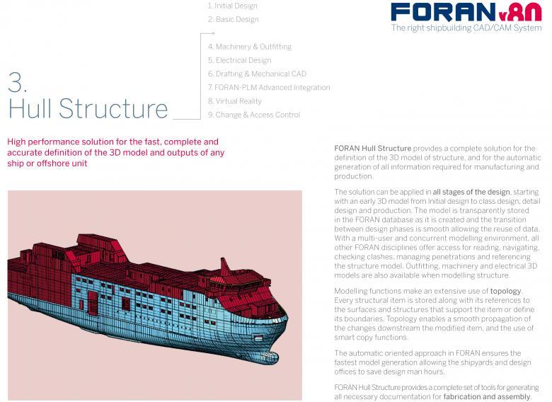 Ficha 3: FORAN Hull Structure