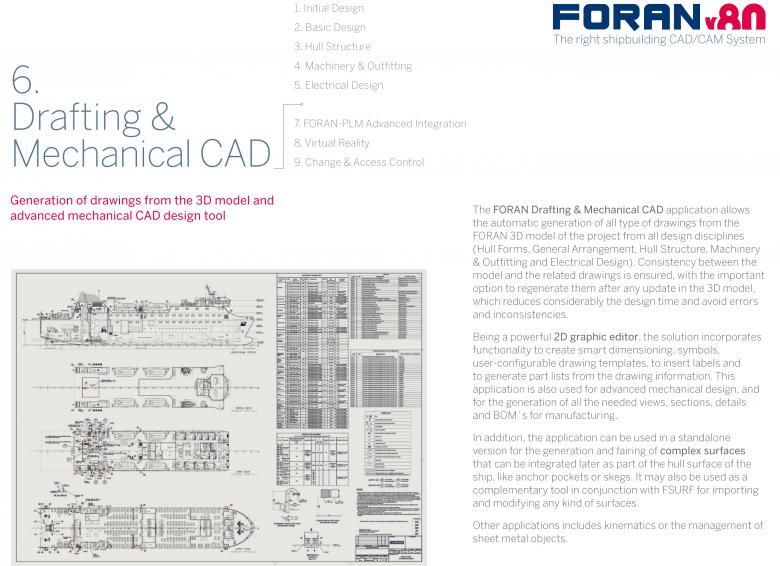 Front cover Brochure 6: FORAN Drafting & Mechanical CAD