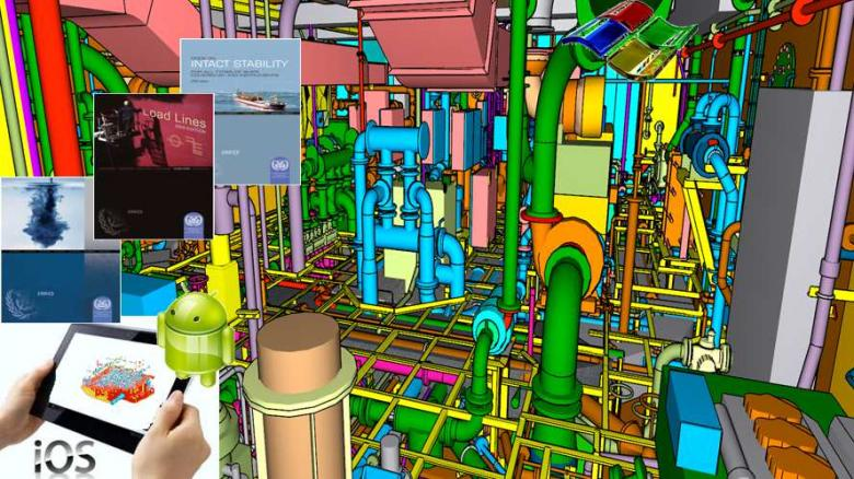 Learning Curve and Return of Investment in the Implementation of a CAD System in a Generic Shipbuilding Environment