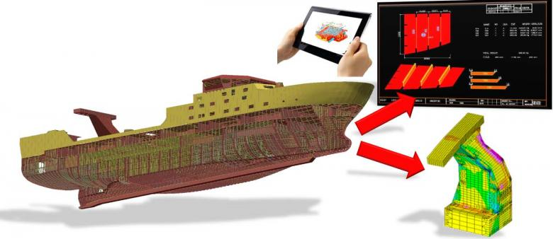 The latest advantages in shipbuilding CAD Systems