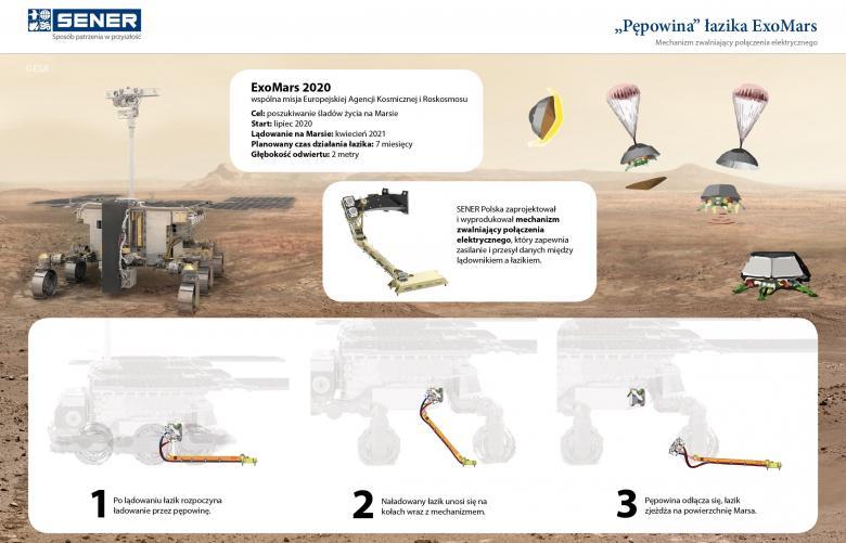 infografia exomars urm